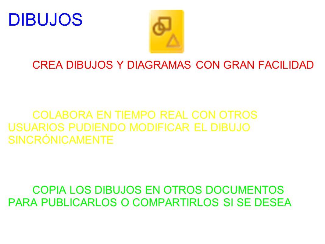 DIBUJOS CREA DIBUJOS Y DIAGRAMAS CON GRAN FACILIDAD COLABORA EN TIEMPO REAL CON OTROS USUARIOS PUDIENDO MODIFICAR EL DIBUJO SINCRÓNICAMENTE COPIA LOS DIBUJOS EN OTROS DOCUMENTOS PARA PUBLICARLOS O COMPARTIRLOS SI SE DESEA