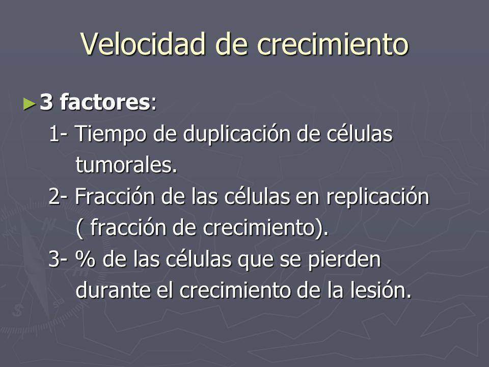 Velocidad de crecimiento 3 factores: 3 factores: 1- Tiempo de duplicación de células 1- Tiempo de duplicación de células tumorales. tumorales. 2- Frac