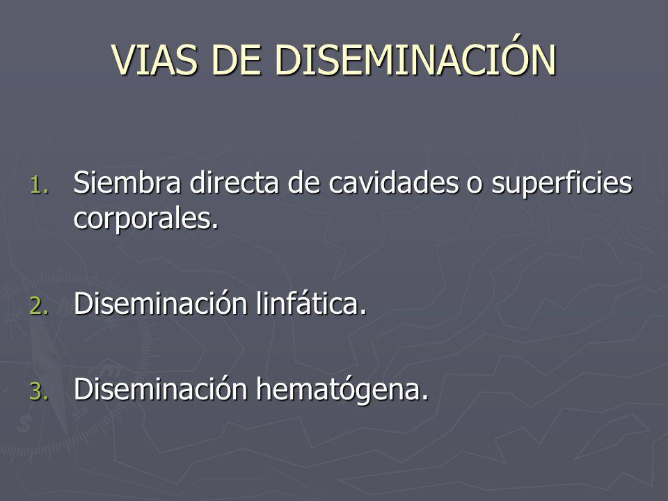 VIAS DE DISEMINACIÓN 1. Siembra directa de cavidades o superficies corporales. 2. Diseminación linfática. 3. Diseminación hematógena.