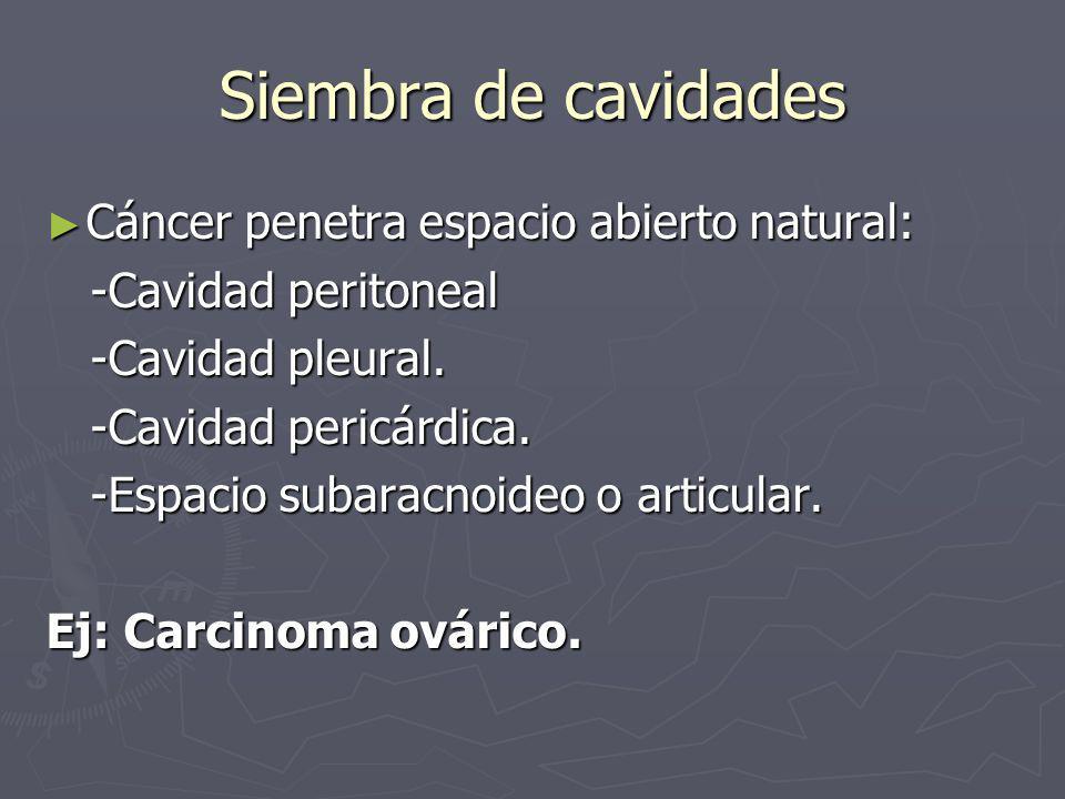 Siembra de cavidades Cáncer penetra espacio abierto natural: Cáncer penetra espacio abierto natural: -Cavidad peritoneal -Cavidad peritoneal -Cavidad