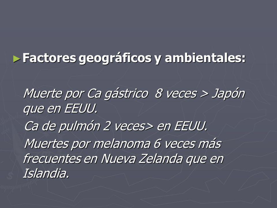 Factores geográficos y ambientales: Factores geográficos y ambientales: Muerte por Ca gástrico 8 veces > Japón que en EEUU. Muerte por Ca gástrico 8 v