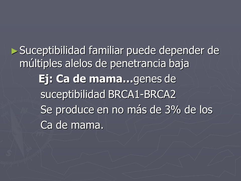 Suceptibilidad familiar puede depender de múltiples alelos de penetrancia baja Suceptibilidad familiar puede depender de múltiples alelos de penetranc