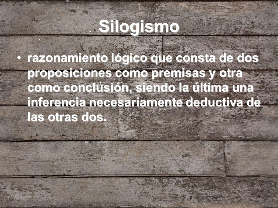 Silogismo razonamiento lógico que consta de dos proposiciones como premisas y otra como conclusión, siendo la última una inferencia necesariamente ded