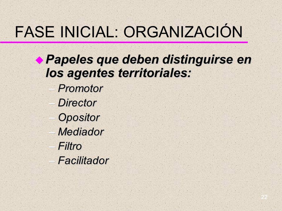 21 FASE INICIAL: ORGANIZACIÓN u ¿Quién debe participar en el plan? Todas las personas e instituciones que : –Representen a los agentes económicos y so