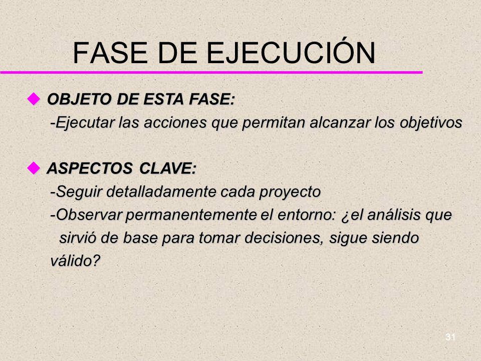 30 FASE DEL PLAN DE ACCIÓN u OBJETO DE ESTA FASE: -Concretar los objetivos del plan en proyectos ejecutivos uASPECTOS CLAVE: -Definir papeles y respon