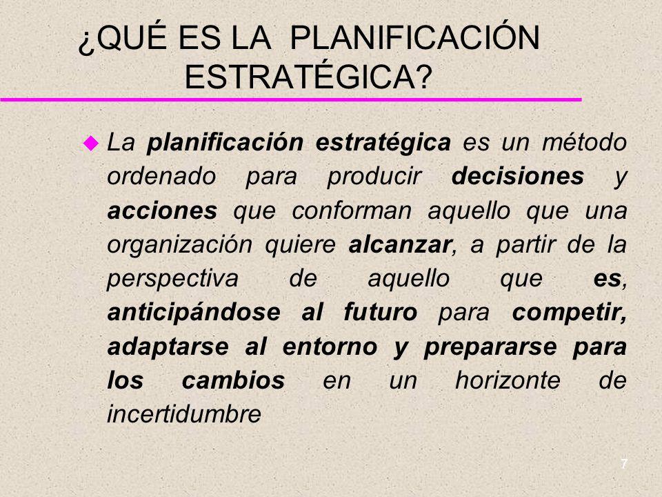 6 Connotaciones del concepto 1. Realizar un mapa de las probables decisiones futuras de una organización 2. Diseñar una ruta de acción personal para e