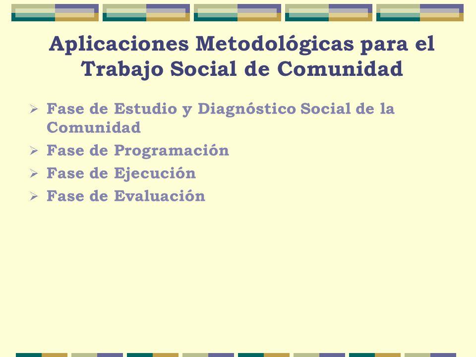 Aplicaciones Metodológicas para el Trabajo Social de Comunidad Fase de Estudio y Diagnóstico Social de la Comunidad Fase de Programación Fase de Ejecu