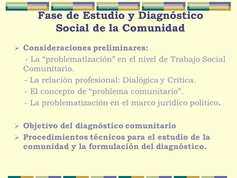Fase de Estudio y Diagnóstico Social de la Comunidad Consideraciones preliminares: - La problematización en el nivel de Trabajo Social Comunitario. -