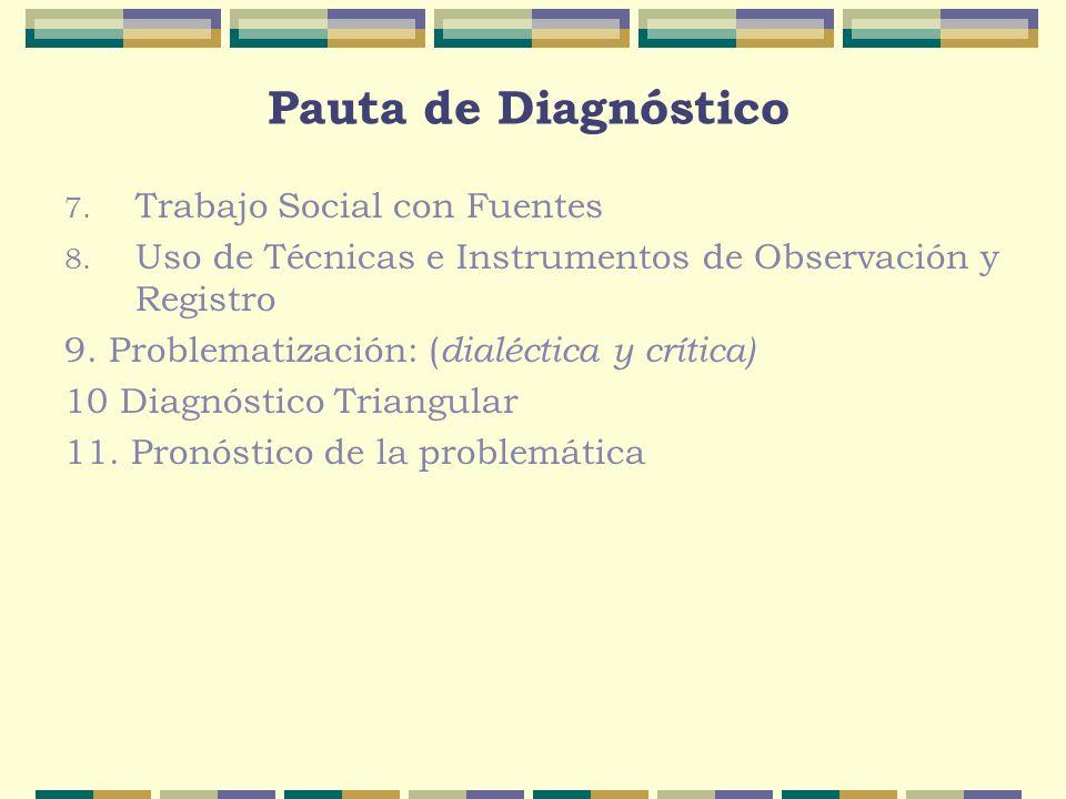 Pauta de Diagnóstico 7. Trabajo Social con Fuentes 8. Uso de Técnicas e Instrumentos de Observación y Registro 9. Problematización: ( dialéctica y crí