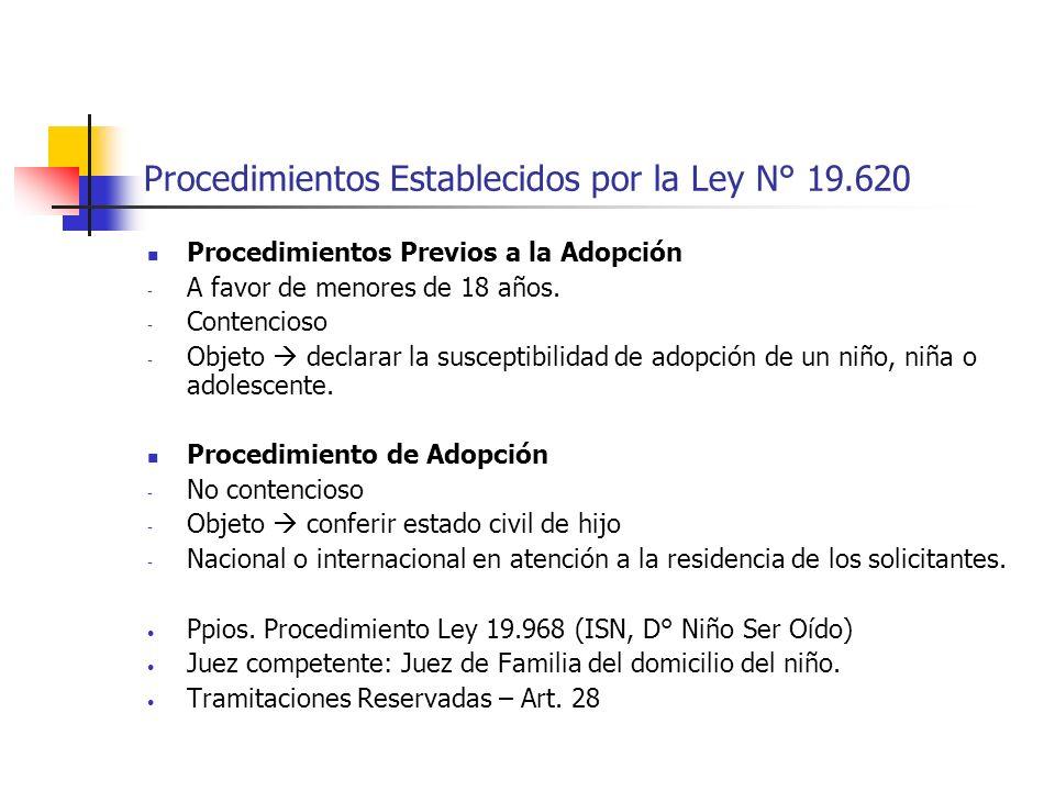 Procedimientos Establecidos por la Ley N° 19.620 Procedimientos Previos a la Adopción - A favor de menores de 18 años. - Contencioso - Objeto declarar