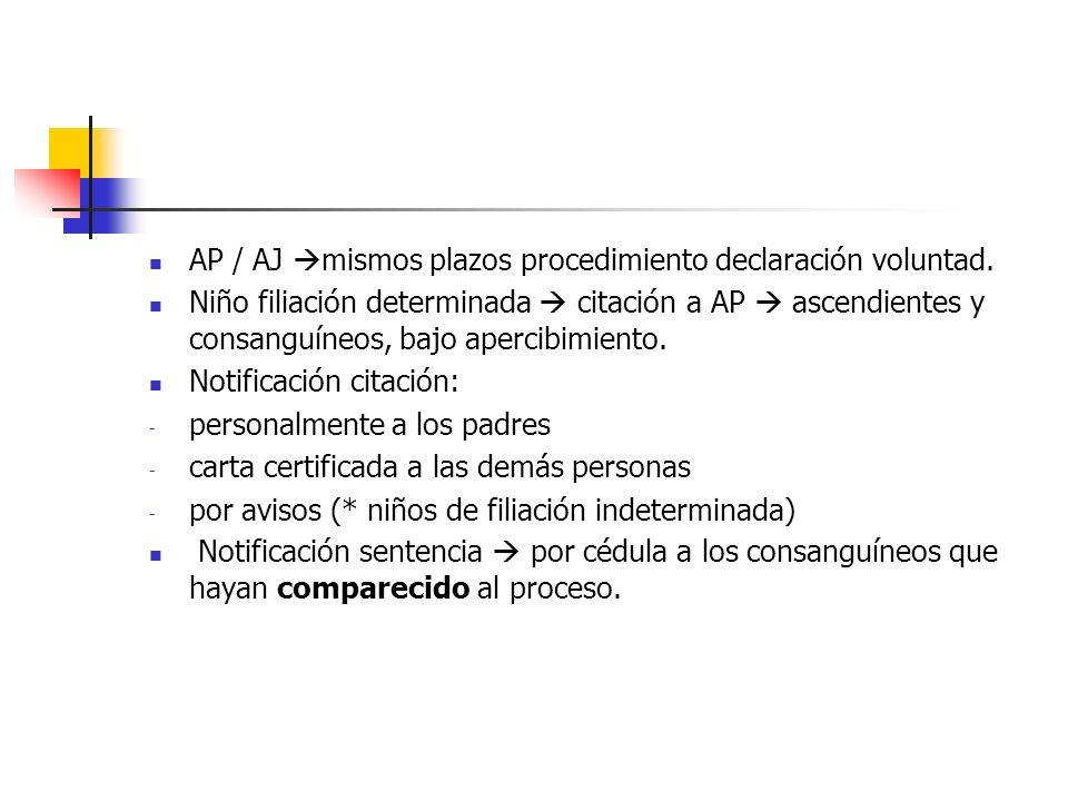 AP / AJ mismos plazos procedimiento declaración voluntad. Niño filiación determinada citación a AP ascendientes y consanguíneos, bajo apercibimiento.