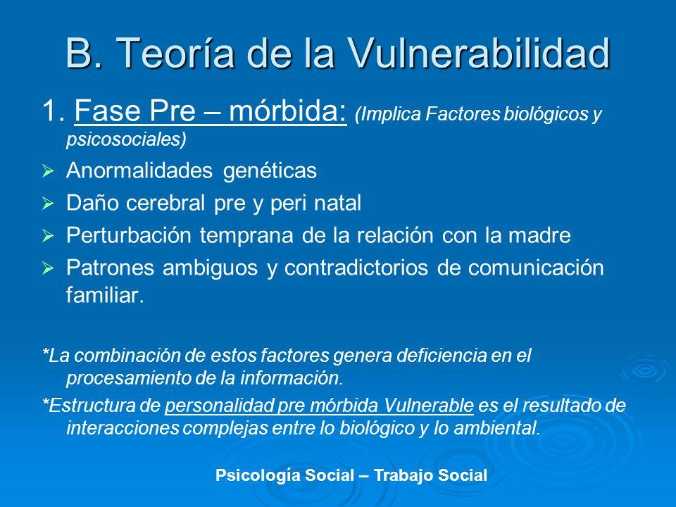 1. Fase Pre – mórbida: (Implica Factores biológicos y psicosociales) Anormalidades genéticas Daño cerebral pre y peri natal Perturbación temprana de l