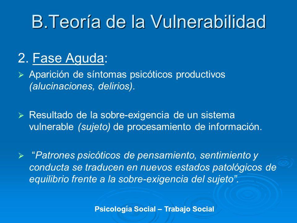 2. Fase Aguda: Aparición de síntomas psicóticos productivos (alucinaciones, delirios). Resultado de la sobre-exigencia de un sistema vulnerable (sujet