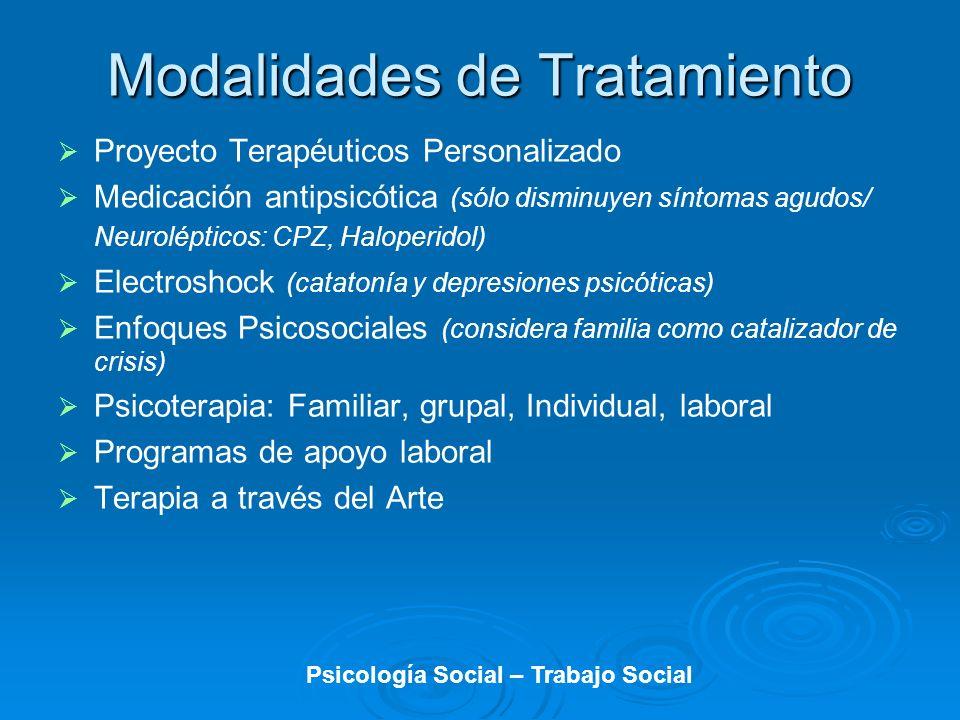 Modalidades de Tratamiento Proyecto Terapéuticos Personalizado Medicación antipsicótica (sólo disminuyen síntomas agudos/ Neurolépticos: CPZ, Haloperi