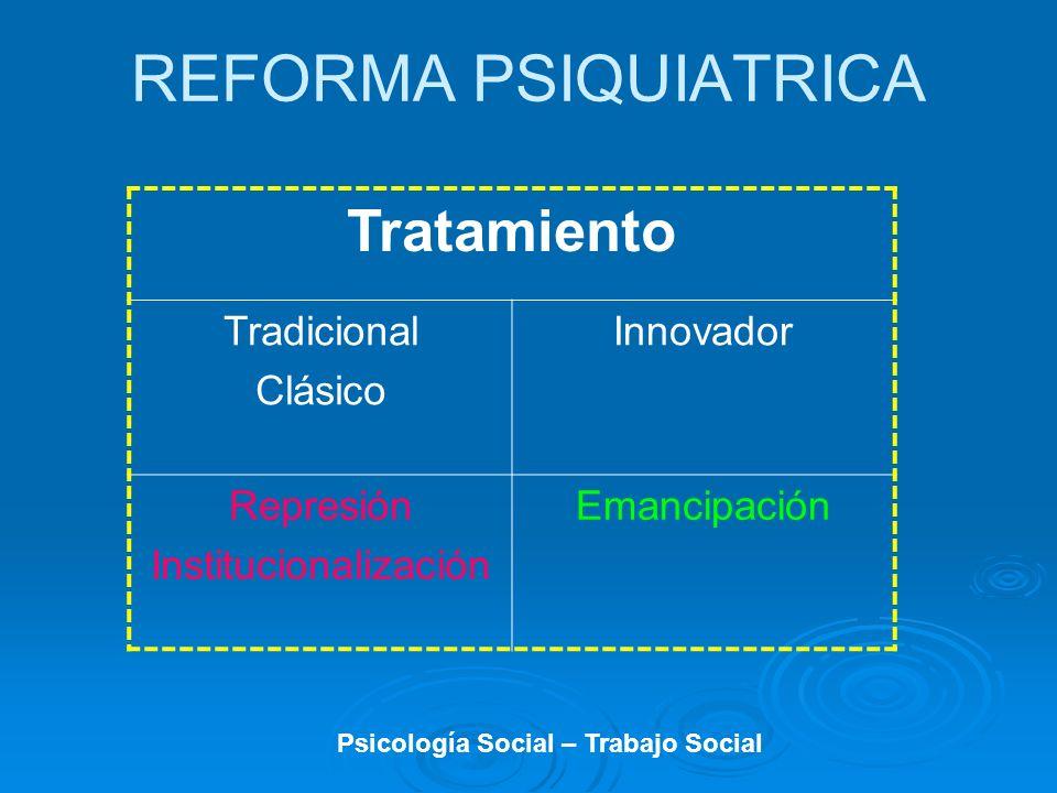 REFORMA PSIQUIATRICA Tratamiento Tradicional Clásico Innovador Represión Institucionalización Emancipación Psicología Social – Trabajo Social