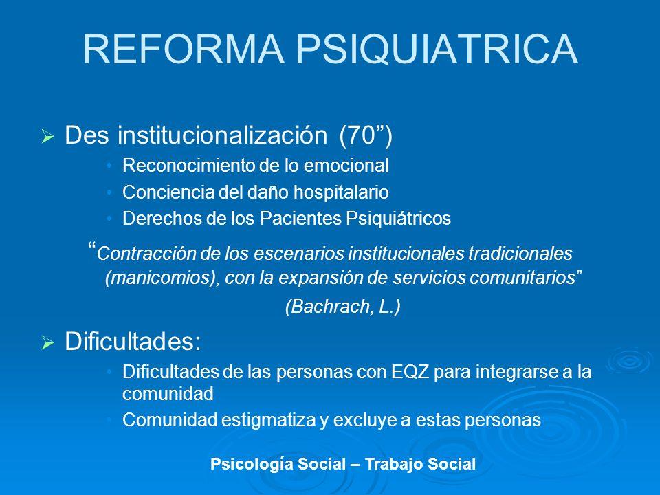 Des institucionalización (70) Reconocimiento de lo emocional Conciencia del daño hospitalario Derechos de los Pacientes Psiquiátricos Contracción de l