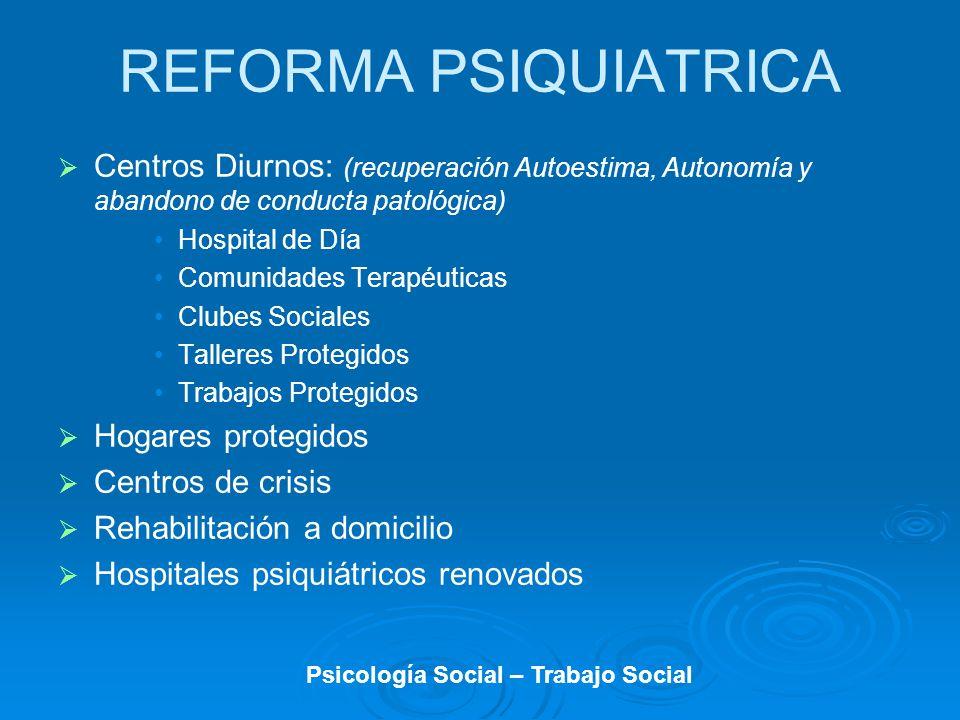 Centros Diurnos: (recuperación Autoestima, Autonomía y abandono de conducta patológica) Hospital de Día Comunidades Terapéuticas Clubes Sociales Talle