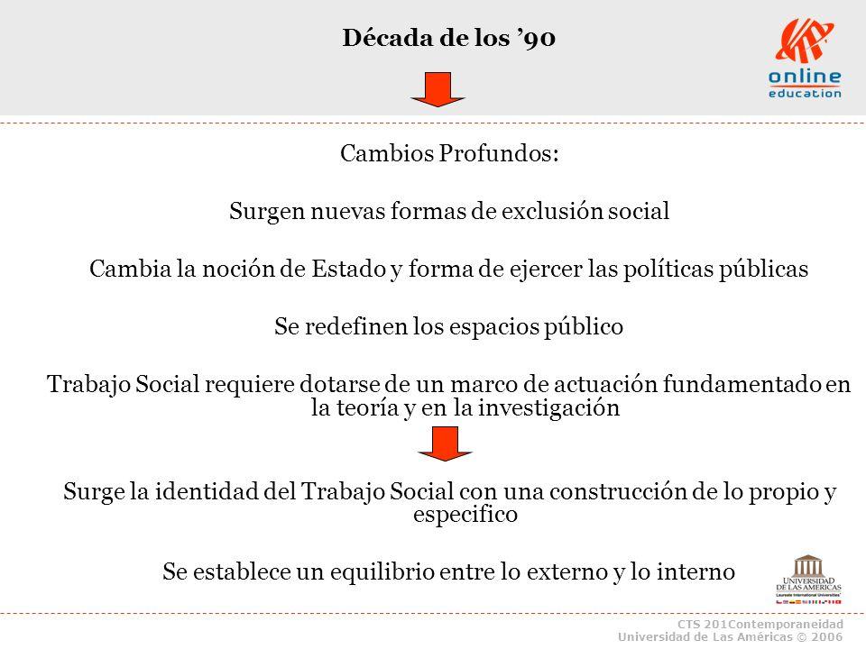 CTS 201Contemporaneidad Universidad de Las Américas © 2006 Década de los 90 Cambios Profundos: Surgen nuevas formas de exclusión social Cambia la noci