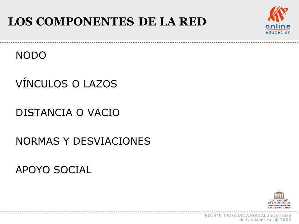 SIC 849 PATOLOGIA SOCIALUniversidad de Las Américas © 2006 LOS COMPONENTES DE LA RED NODO VÍNCULOS O LAZOS DISTANCIA O VACIO NORMAS Y DESVIACIONES APOYO SOCIAL