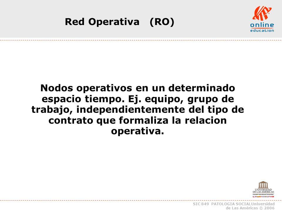 SIC 849 PATOLOGIA SOCIALUniversidad de Las Américas © 2006 Nodos operativos en un determinado espacio tiempo.
