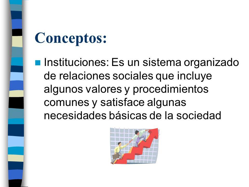 Conceptos: Instituciones: Es un sistema organizado de relaciones sociales que incluye algunos valores y procedimientos comunes y satisface algunas nec