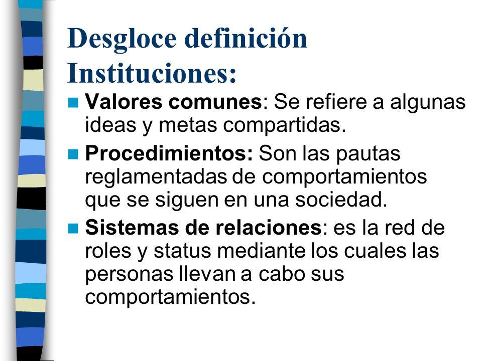 Desgloce definición Instituciones: Valores comunes: Se refiere a algunas ideas y metas compartidas. Procedimientos: Son las pautas reglamentadas de co