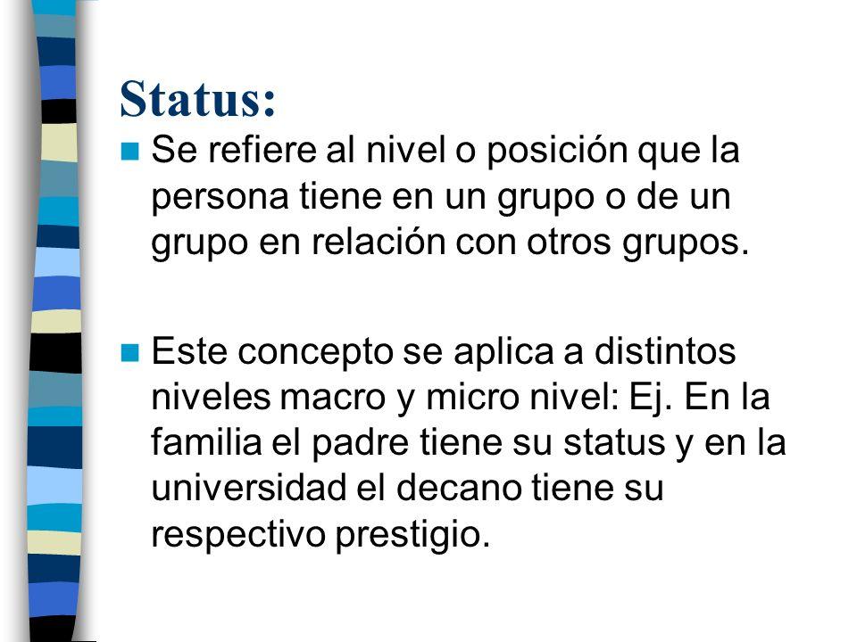 Status: Se refiere al nivel o posición que la persona tiene en un grupo o de un grupo en relación con otros grupos. Este concepto se aplica a distinto