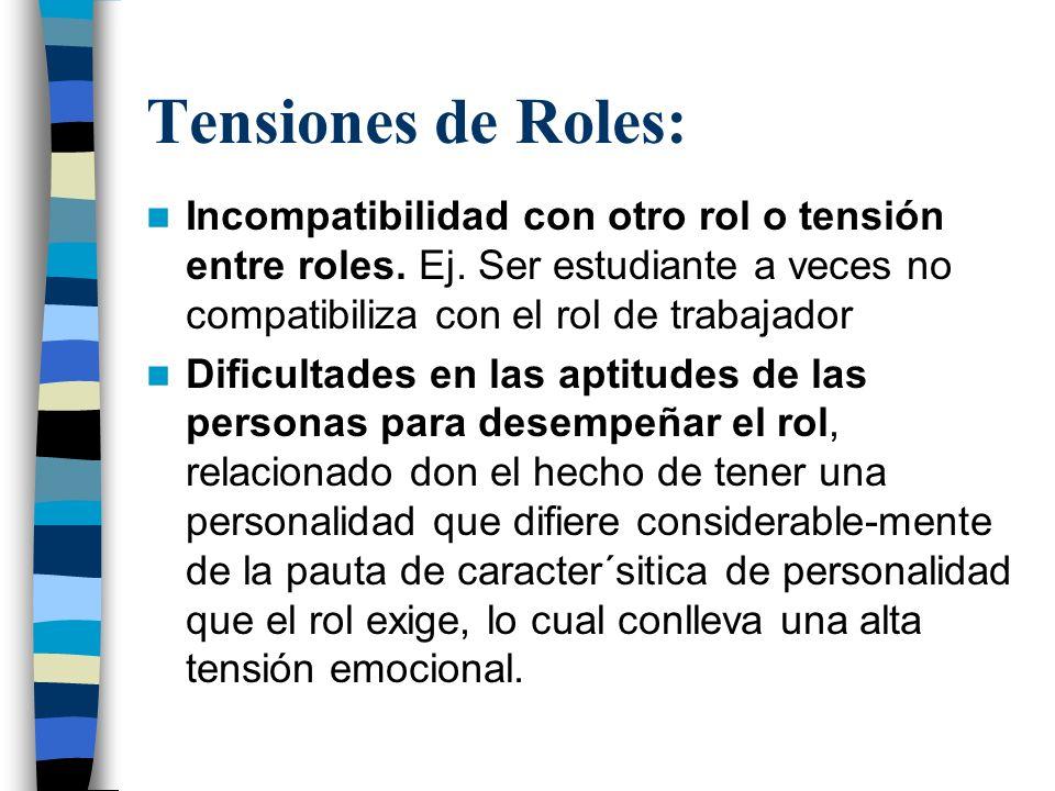 Tensiones de Roles: Incompatibilidad con otro rol o tensión entre roles. Ej. Ser estudiante a veces no compatibiliza con el rol de trabajador Dificult