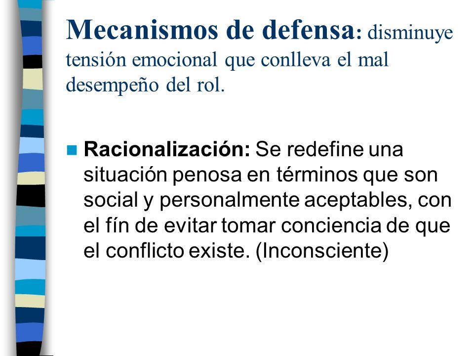 Mecanismos de defensa : disminuye tensión emocional que conlleva el mal desempeño del rol. Racionalización: Se redefine una situación penosa en términ