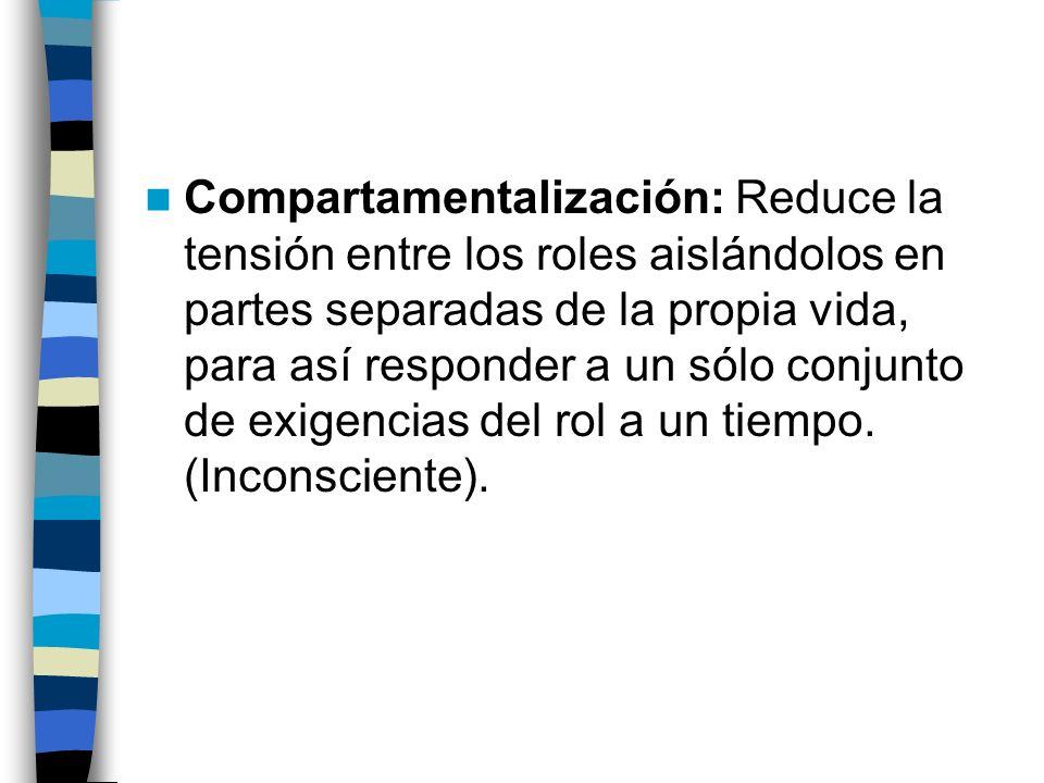 Compartamentalización: Reduce la tensión entre los roles aislándolos en partes separadas de la propia vida, para así responder a un sólo conjunto de e