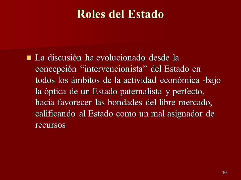 10 Roles del Estado La discusión ha evolucionado desde la concepción intervencionista del Estado en todos los ámbitos de la actividad económica -bajo