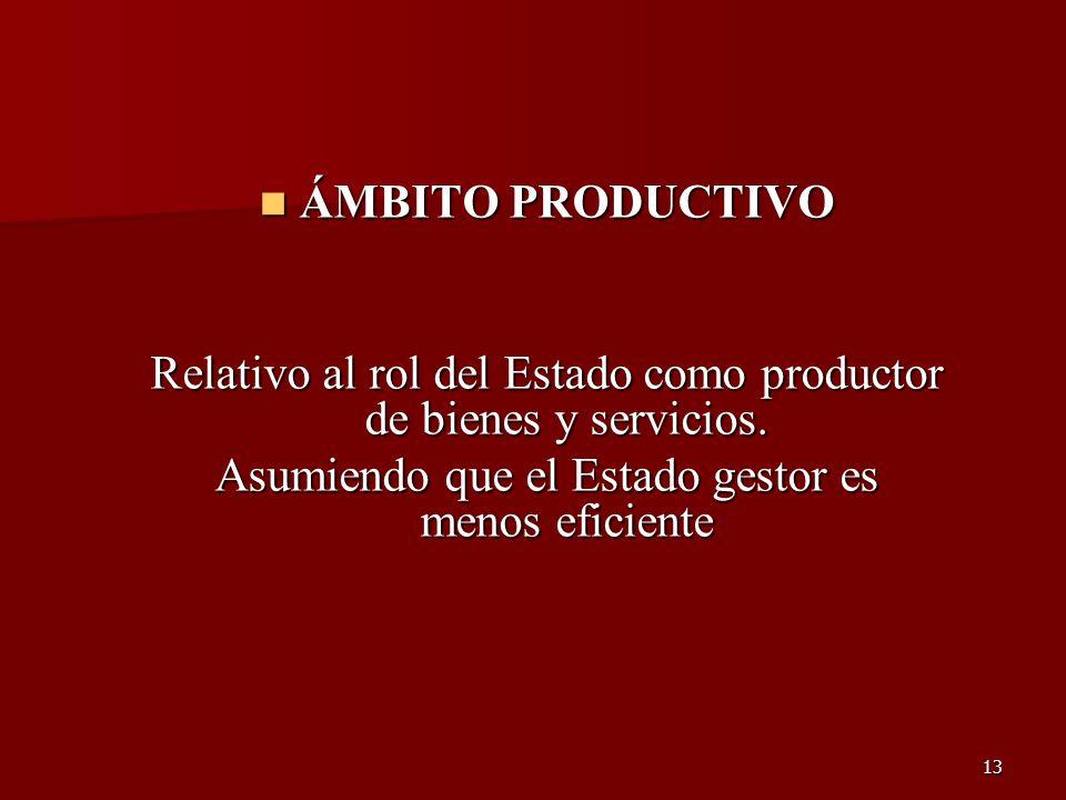 13 ÁMBITO PRODUCTIVO ÁMBITO PRODUCTIVO Relativo al rol del Estado como productor de bienes y servicios. Asumiendo que el Estado gestor es menos eficie