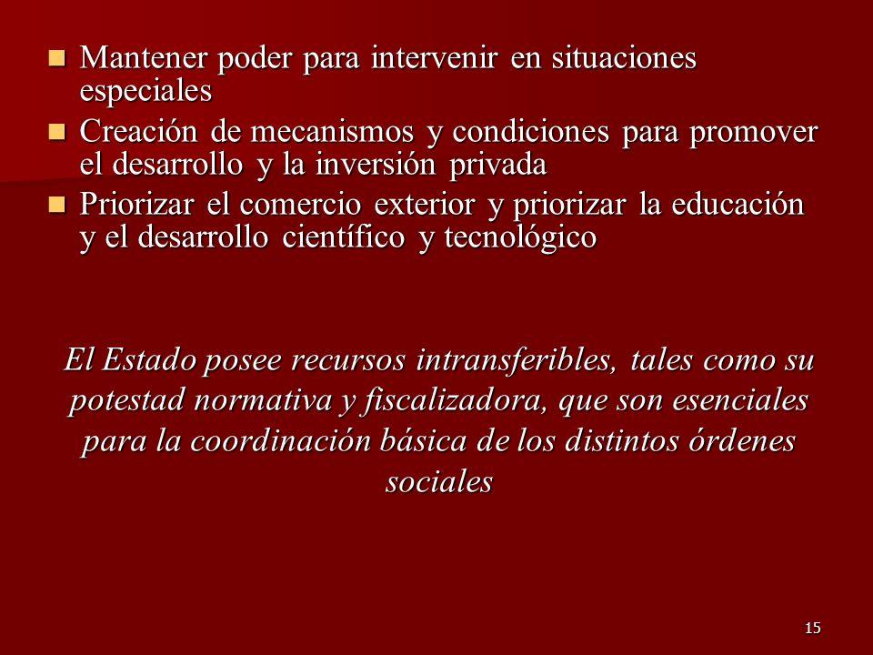 15 Mantener poder para intervenir en situaciones especiales Mantener poder para intervenir en situaciones especiales Creación de mecanismos y condicio