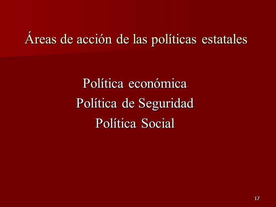 17 Áreas de acción de las políticas estatales Política económica Política de Seguridad Política Social