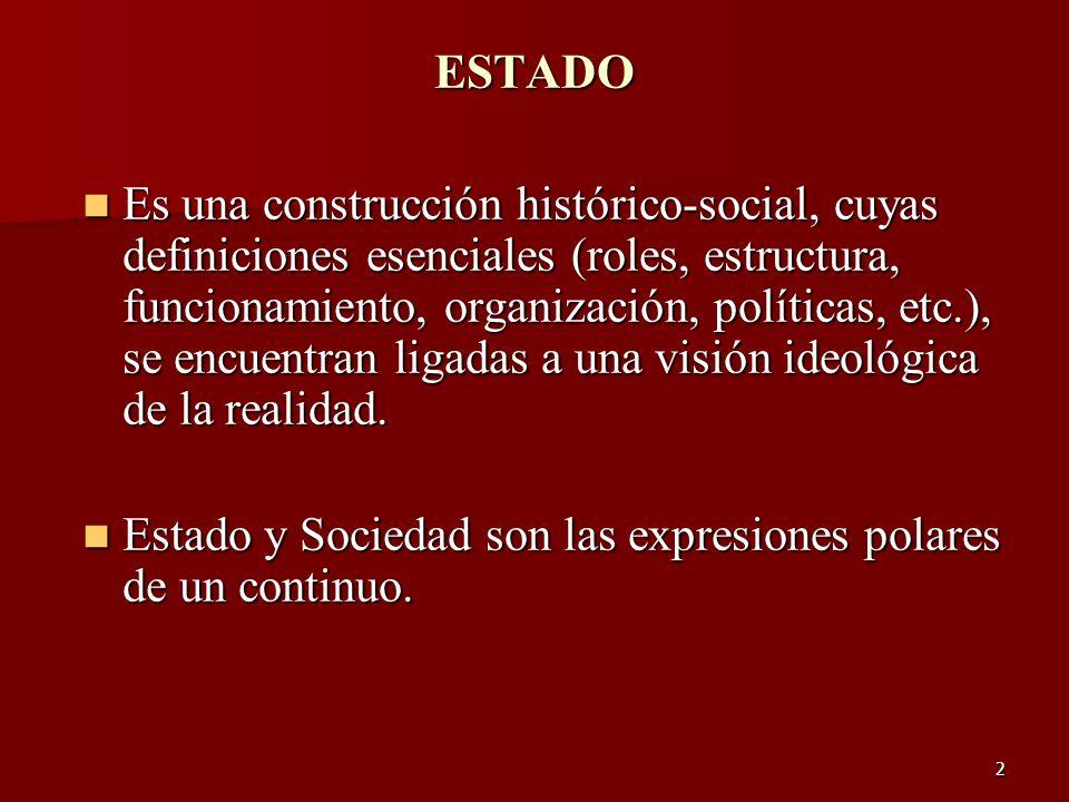 2 ESTADO Es una construcción histórico-social, cuyas definiciones esenciales (roles, estructura, funcionamiento, organización, políticas, etc.), se en