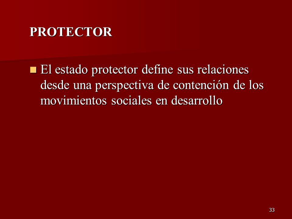 33 PROTECTOR El estado protector define sus relaciones desde una perspectiva de contención de los movimientos sociales en desarrollo El estado protect