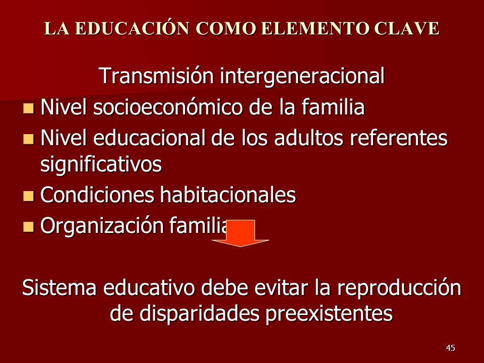 45 LA EDUCACIÓN COMO ELEMENTO CLAVE Transmisión intergeneracional Nivel socioeconómico de la familia Nivel socioeconómico de la familia Nivel educacio