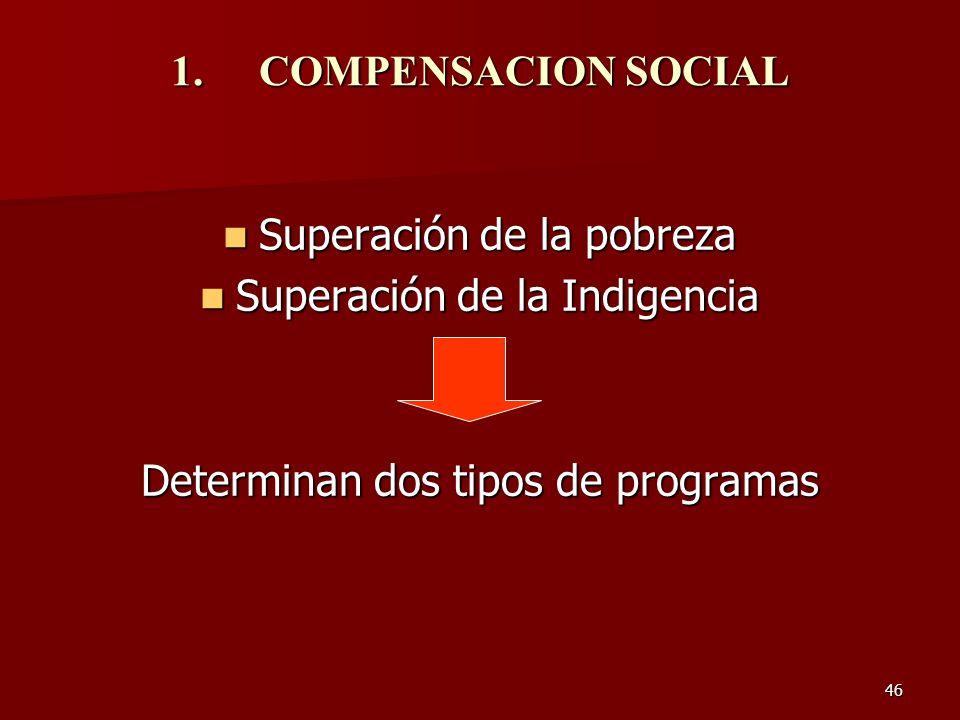 46 1.COMPENSACION SOCIAL Superación de la pobreza Superación de la pobreza Superación de la Indigencia Superación de la Indigencia Determinan dos tipo
