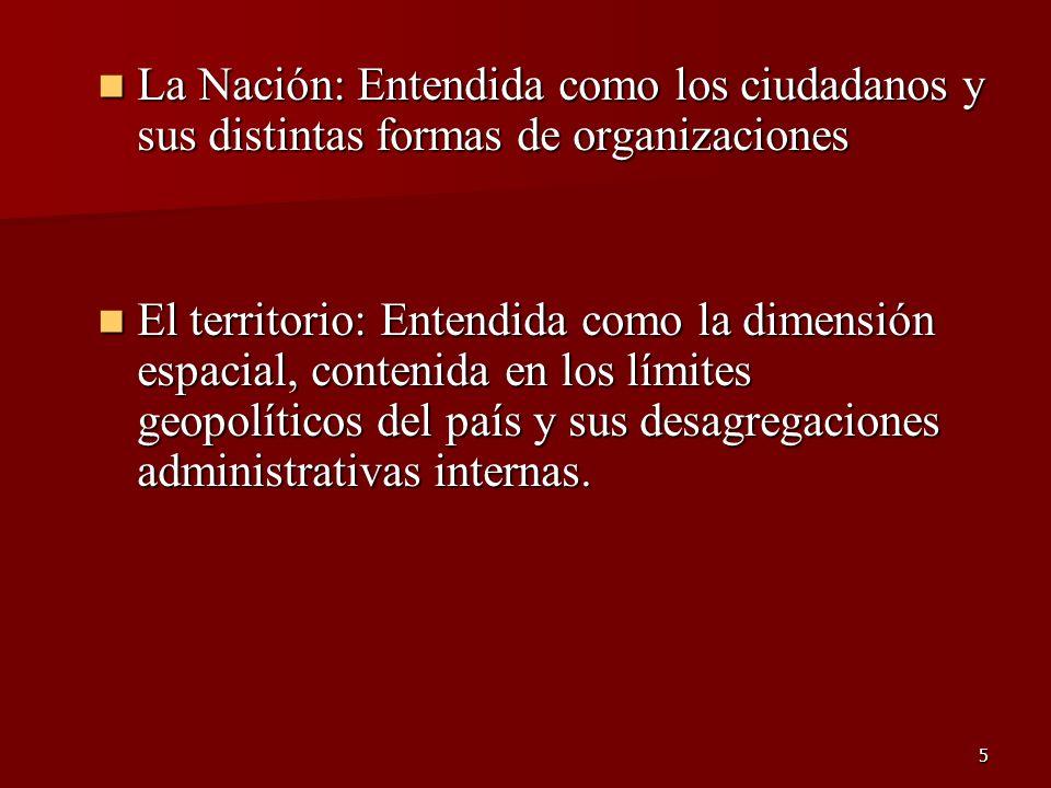 5 La Nación: Entendida como los ciudadanos y sus distintas formas de organizaciones La Nación: Entendida como los ciudadanos y sus distintas formas de