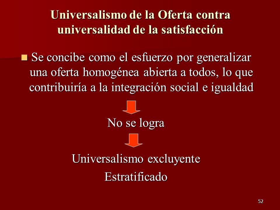 52 Universalismo de la Oferta contra universalidad de la satisfacción Se concibe como el esfuerzo por generalizar una oferta homogénea abierta a todos