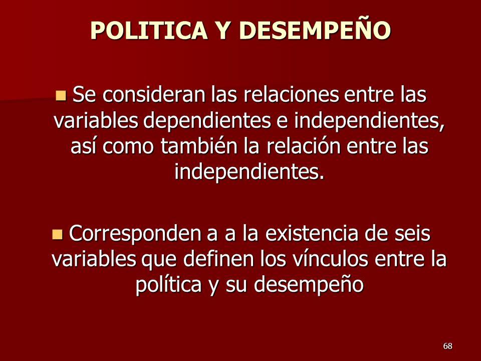 68 POLITICA Y DESEMPEÑO Se consideran las relaciones entre las variables dependientes e independientes, así como también la relación entre las indepen