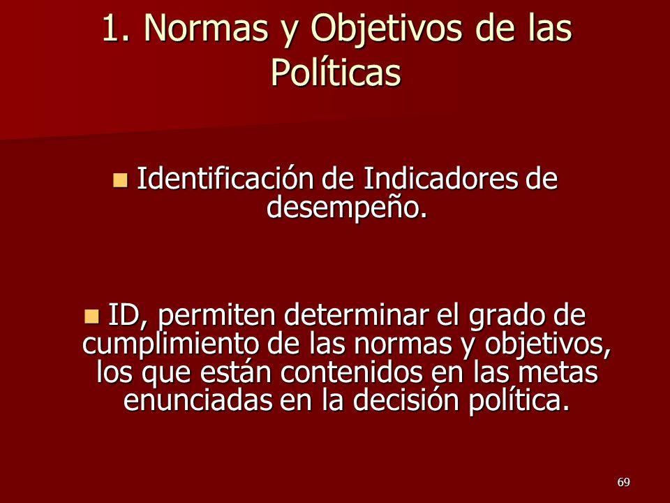 69 1. Normas y Objetivos de las Políticas Identificación de Indicadores de desempeño. Identificación de Indicadores de desempeño. ID, permiten determi
