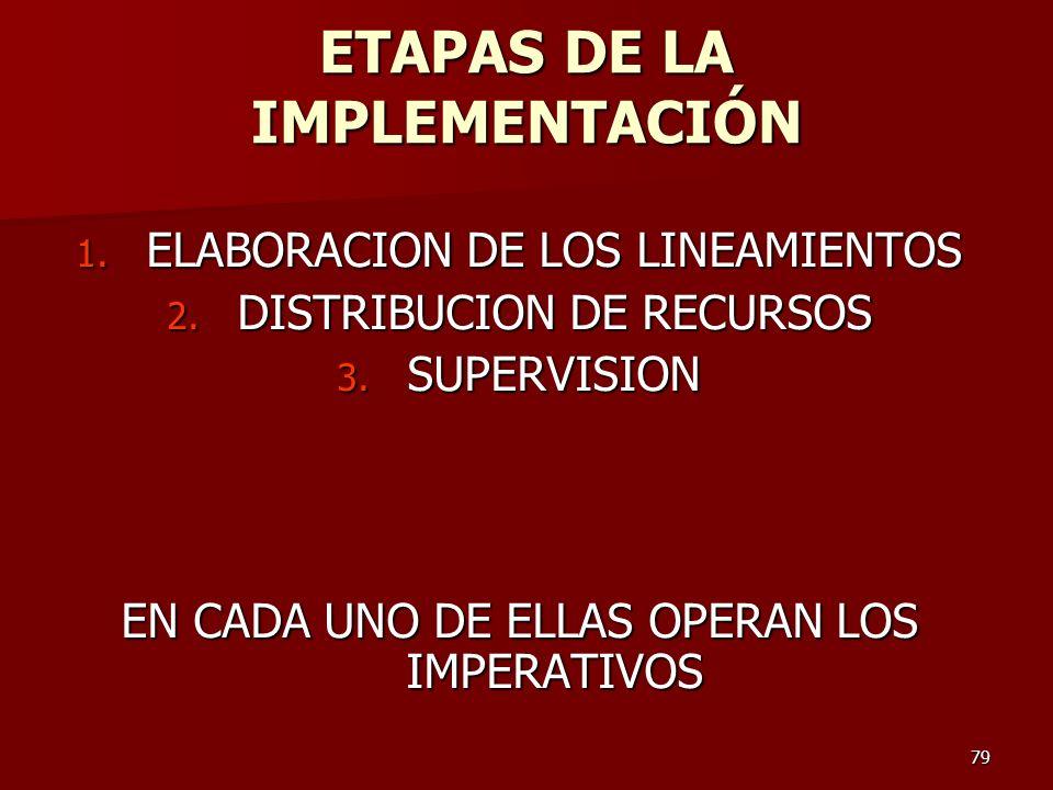 79 ETAPAS DE LA IMPLEMENTACIÓN 1. ELABORACION DE LOS LINEAMIENTOS 2. DISTRIBUCION DE RECURSOS 3. SUPERVISION EN CADA UNO DE ELLAS OPERAN LOS IMPERATIV