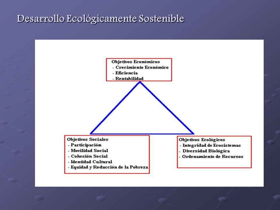Desarrollo Ecológicamente Sostenible