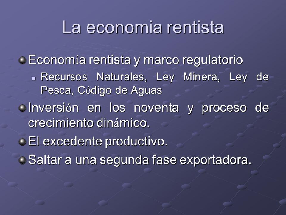 La economia rentista Econom í a rentista y marco regulatorio Recursos Naturales, Ley Minera, Ley de Pesca, C ó digo de Aguas Recursos Naturales, Ley M