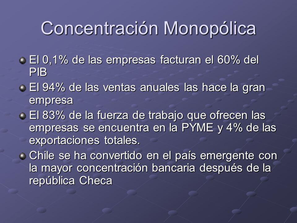 Concentración Monopólica El 0,1% de las empresas facturan el 60% del PIB El 94% de las ventas anuales las hace la gran empresa El 83% de la fuerza de