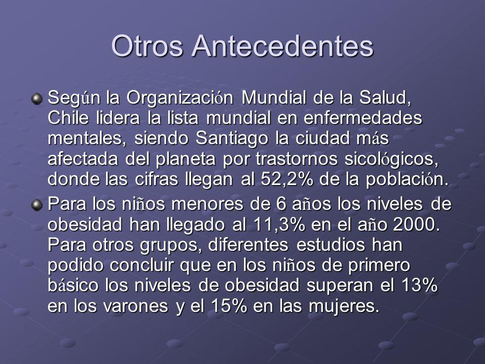 Otros Antecedentes Seg ú n la Organizaci ó n Mundial de la Salud, Chile lidera la lista mundial en enfermedades mentales, siendo Santiago la ciudad m
