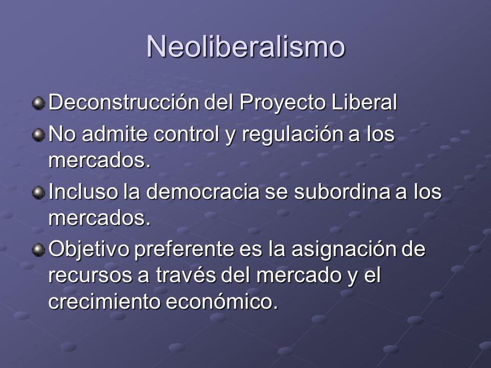 Neoliberalismo Deconstrucción del Proyecto Liberal No admite control y regulación a los mercados. Incluso la democracia se subordina a los mercados. O