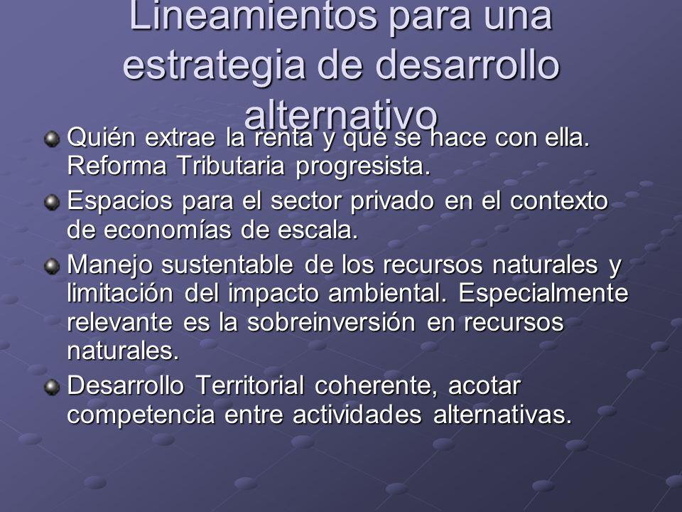Lineamientos para una estrategia de desarrollo alternativo Quién extrae la renta y qué se hace con ella. Reforma Tributaria progresista. Espacios para