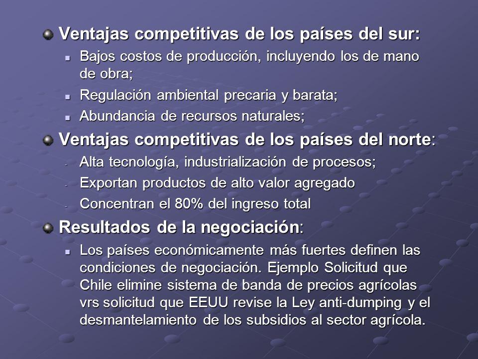 Ventajas competitivas de los países del sur: Bajos costos de producción, incluyendo los de mano de obra; Bajos costos de producción, incluyendo los de